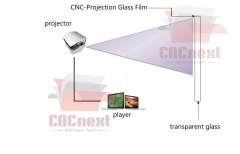 projection glass film_co_co